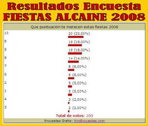 20080907111024-encuesta-fiestas-alcaine-08.jpg
