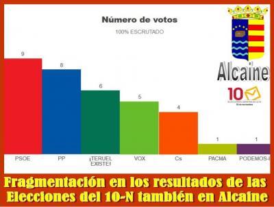 20191110210626-resultados-10-n-en-alcaine.jpg